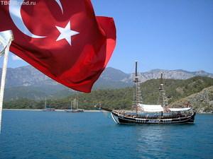 Изменение порядка пересечения границ Турции с 2013 года